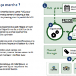 Comment marche PriceMatch