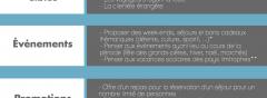 infographie-booster-vos-reservation-en-arriere-saison