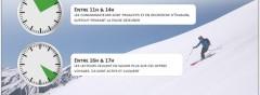 Infographie Tourisme :: Quand faut il envoyer ses campagnes d'Emailing 2013