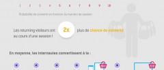 Baromètre_content_square